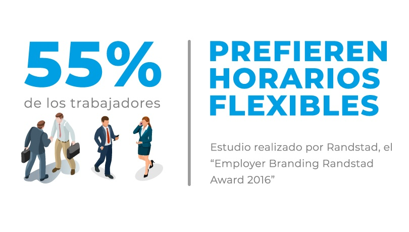 Horario Flexible
